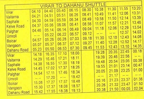 Virar to Dahanu Shuttle Train Timings, TimeTable